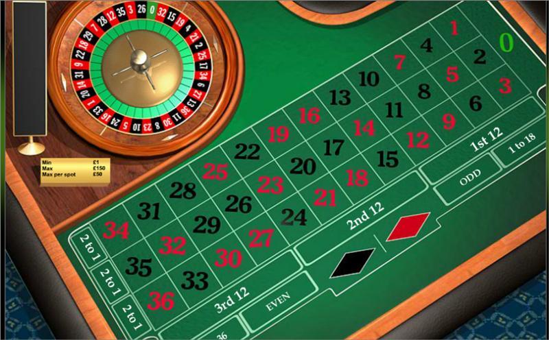 Giocare gratis alla roulette